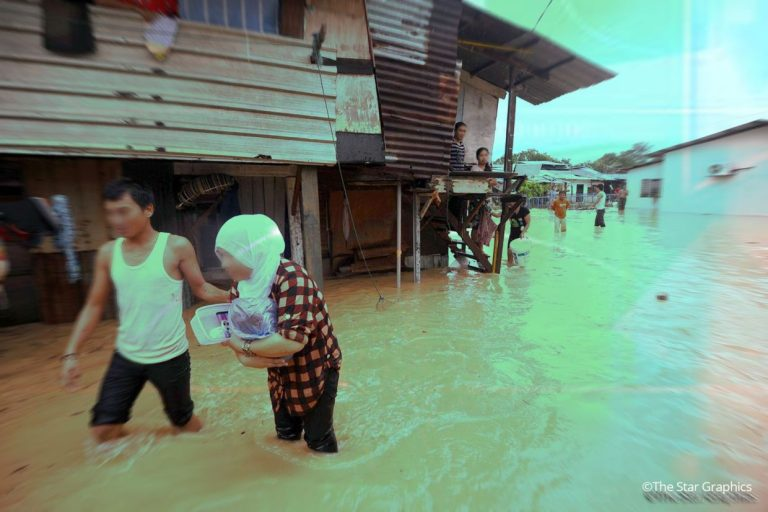 160 houses affected by flash floods in Yan